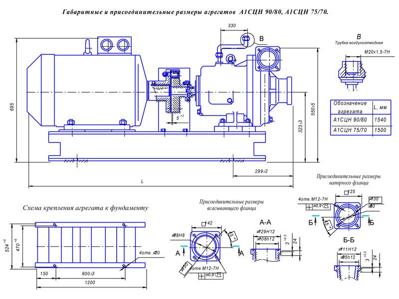 Насос типа 1СЦН, агрегат типа А1СЦН