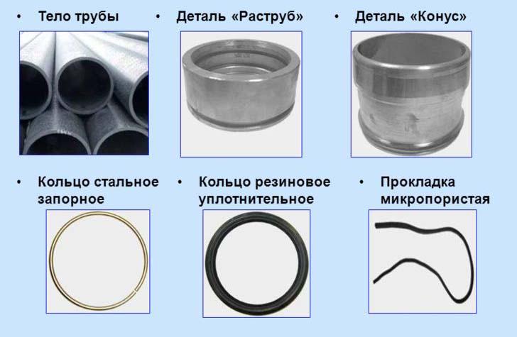 Металлические сборно-разборные трубопроводы МСРТ-150