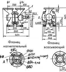 Насос СВН-80 (левого и правого вращения)